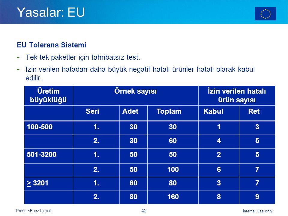 Internal use only Press to exit 42 Yasalar: EU EU Tolerans Sistemi - Tek tek paketler için tahribatsız test. - İzin verilen hatadan daha büyük negatif