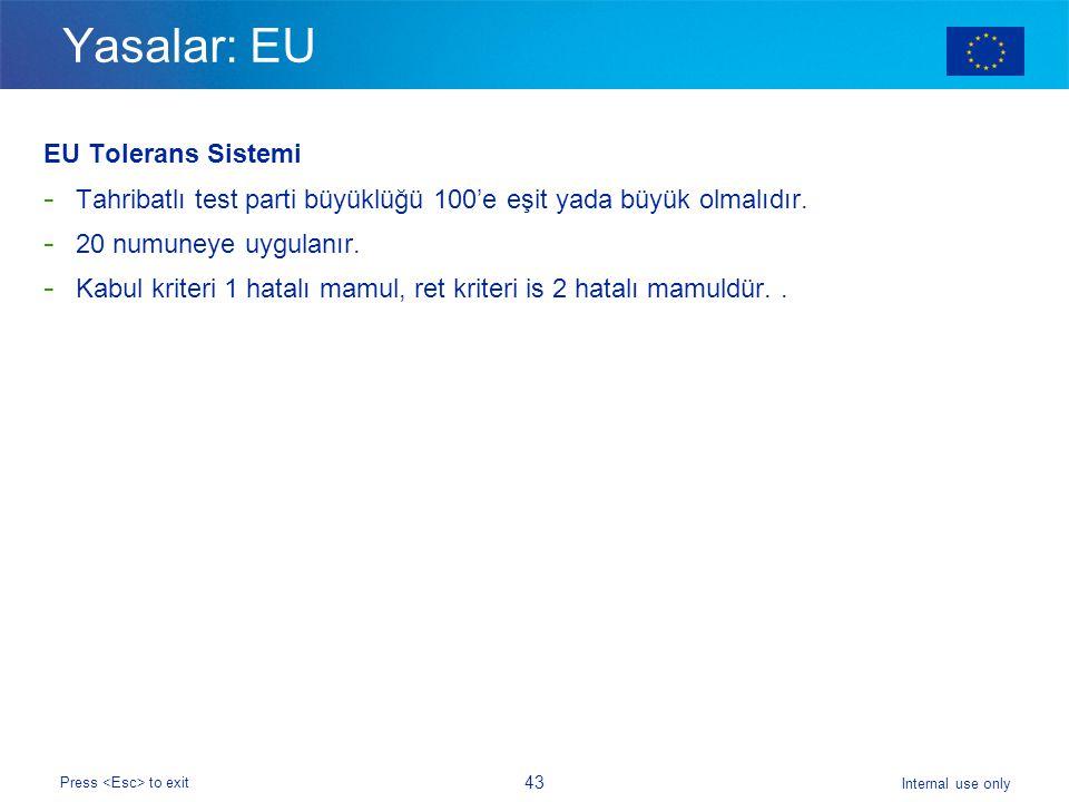 Internal use only Press to exit 43 Yasalar: EU EU Tolerans Sistemi - Tahribatlı test parti büyüklüğü 100'e eşit yada büyük olmalıdır. - 20 numuneye uy