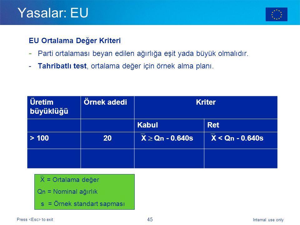 Internal use only Press to exit 45 Yasalar: EU EU Ortalama Değer Kriteri - Parti ortalaması beyan edilen ağırlığa eşit yada büyük olmalıdır. - Tahriba