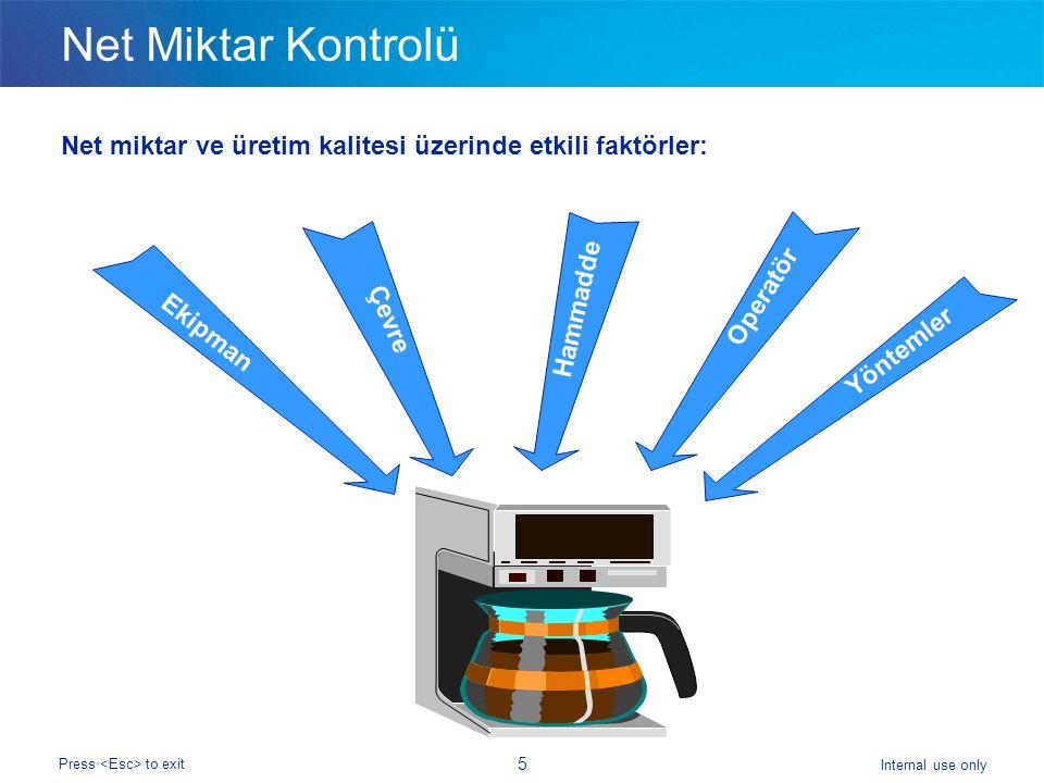 Internal use only Press to exit 5 Net Miktar Kontrolü Net miktar ve üretim kalitesi üzerinde etkili faktörler: Operatör Yöntemler Hammadde Çevre Ekipm