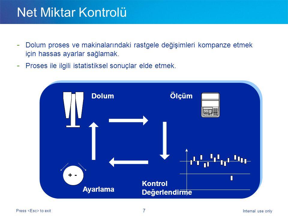 Internal use only Press to exit 7 - Dolum proses ve makinalarındaki rastgele değişimleri kompanze etmek için hassas ayarlar sağlamak. - Proses ile ilg