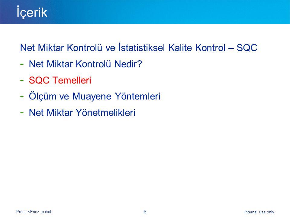 Internal use only Press to exit İçerik Net Miktar Kontrolü ve İstatistiksel Kalite Kontrol – SQC - Net Miktar Kontrolü Nedir? - SQC Temelleri - Ölçüm