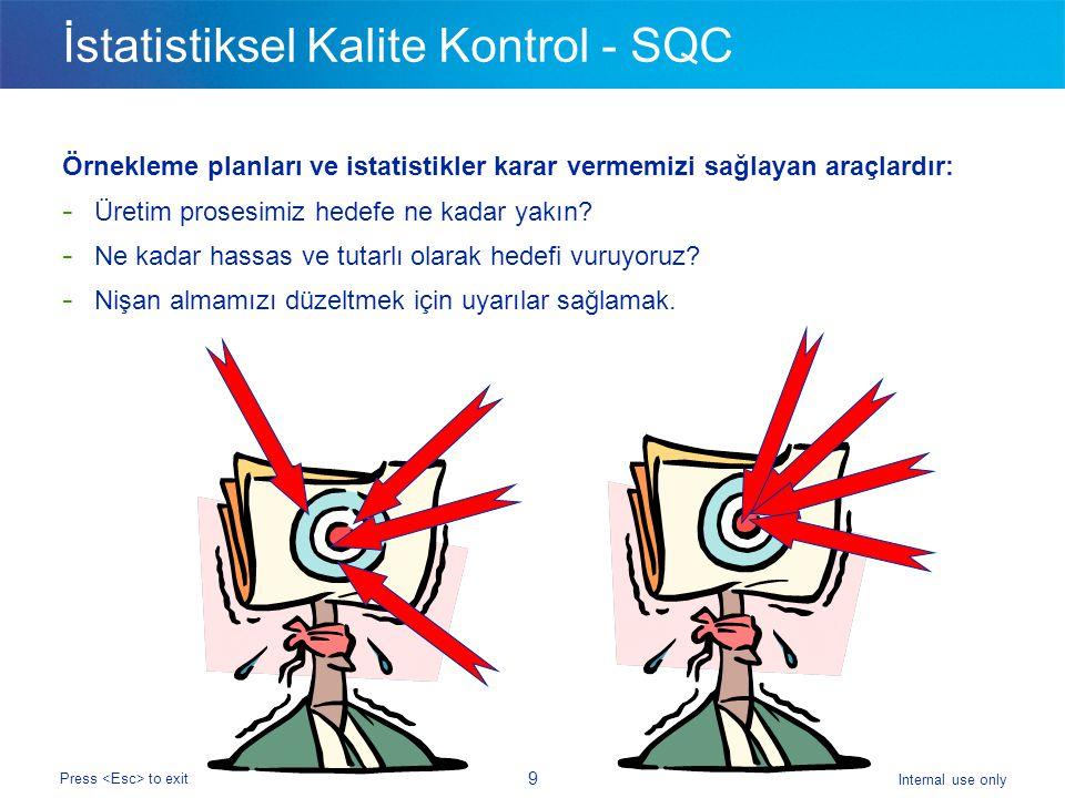 Internal use only Press to exit 9 İstatistiksel Kalite Kontrol - SQC Örnekleme planları ve istatistikler karar vermemizi sağlayan araçlardır: - Üretim prosesimiz hedefe ne kadar yakın.