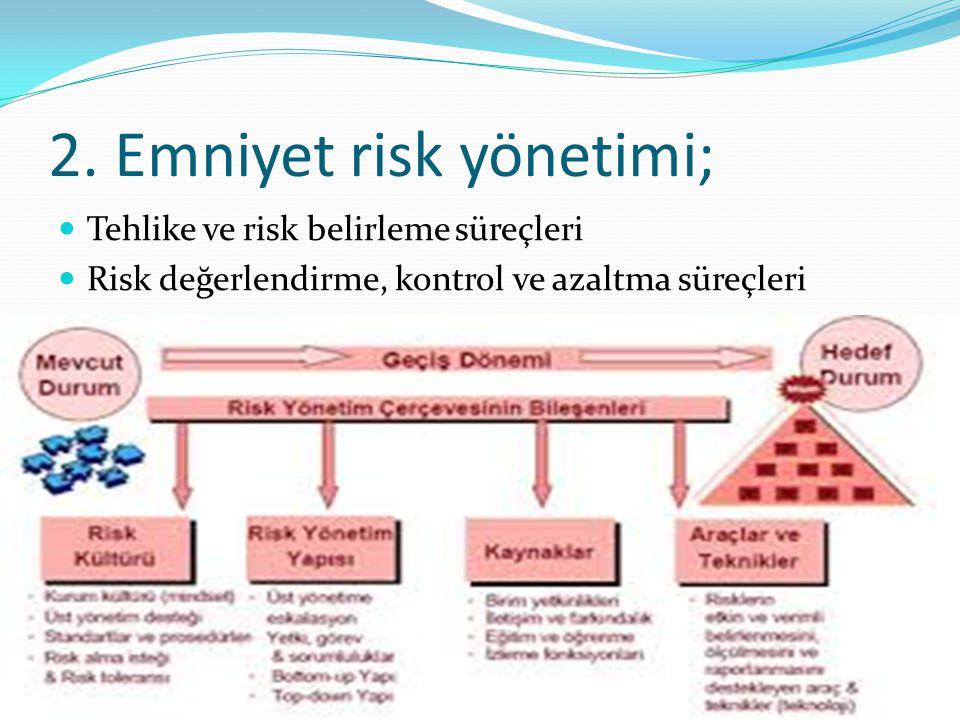 2. Emniyet risk yönetimi; Tehlike ve risk belirleme süreçleri Risk değerlendirme, kontrol ve azaltma süreçleri