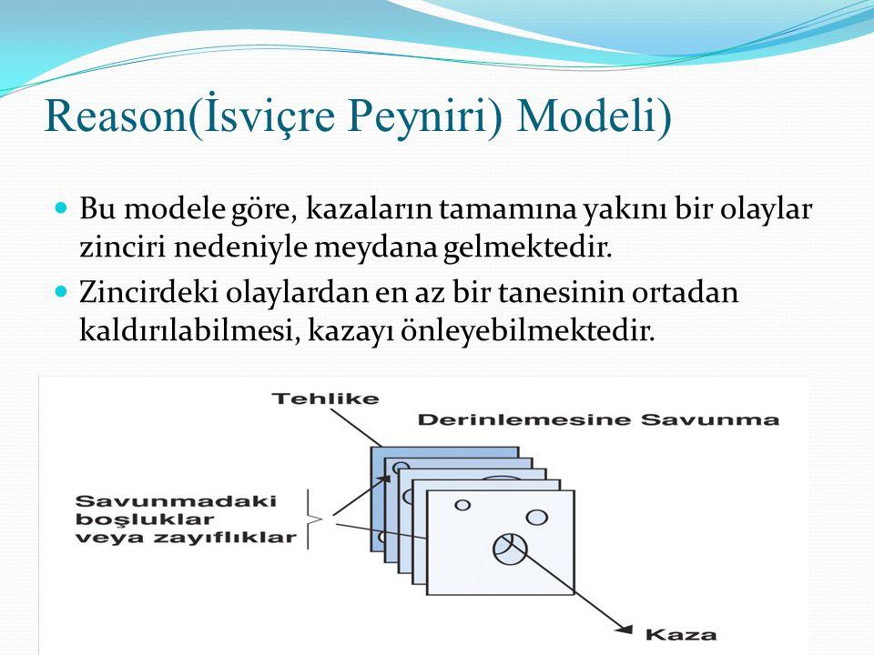 Reason(İsviçre Peyniri) Modeli) Bu modele göre, kazaların tamamına yakını bir olaylar zinciri nedeniyle meydana gelmektedir.