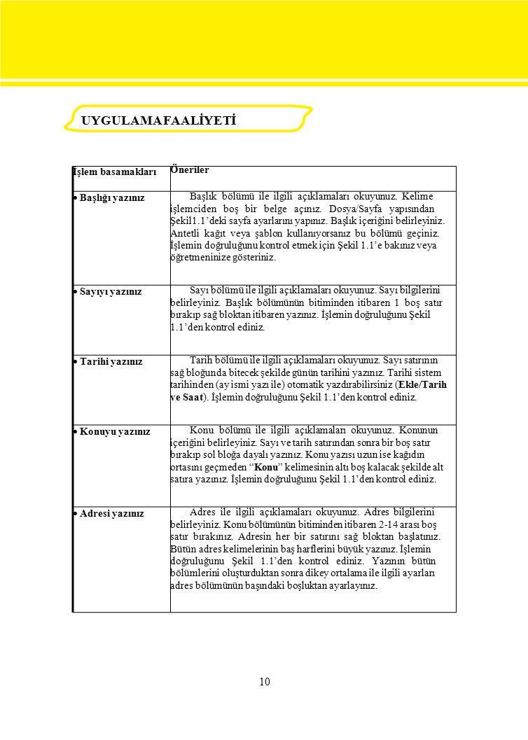 İşlem basamakları Öneriler  Başlığı yazınız Başlık bölümü ile ilgili açıklamaları okuyunuz. Kelime işlemciden boş bir belge açınız. Dosya/Sayfa yapı