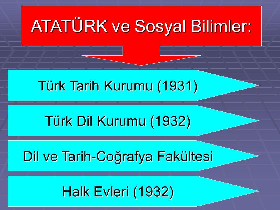 ATATÜRK ve Sosyal Bilimler: Türk Tarih Kurumu (1931) Türk Dil Kurumu (1932) Dil ve Tarih-Coğrafya Fakültesi Halk Evleri (1932)
