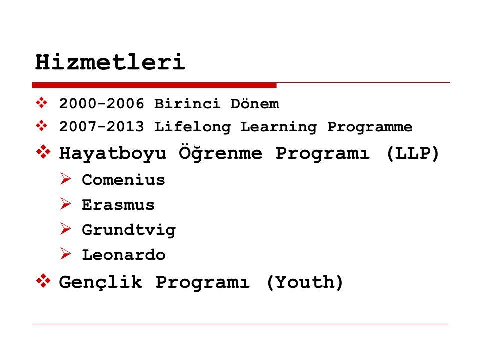 Hizmetleri  2000-2006 Birinci Dönem  2007-2013 Lifelong Learning Programme  Hayatboyu Öğrenme Programı (LLP)  Comenius  Erasmus  Grundtvig  Leonardo  Gençlik Programı (Youth)
