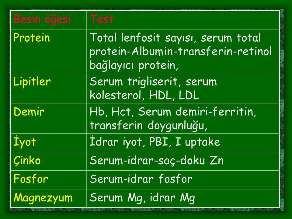 Besin öğesiTest ProteinTotal lenfosit sayısı, serum total protein-Albumin-transferin-retinol bağlayıcı protein, LipitlerSerum trigliserit, serum koles