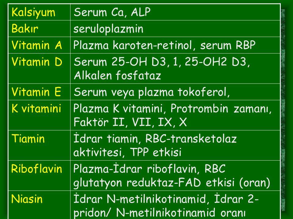KalsiyumSerum Ca, ALP Bakırseruloplazmin Vitamin APlazma karoten-retinol, serum RBP Vitamin DSerum 25-OH D3, 1, 25-OH2 D3, Alkalen fosfataz Vitamin ES