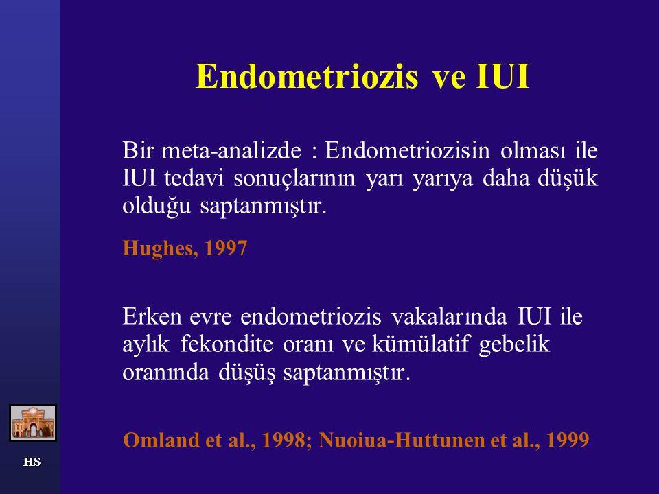 HS Endometriozis ve IUI Bir meta-analizde : Endometriozisin olması ile IUI tedavi sonuçlarının yarı yarıya daha düşük olduğu saptanmıştır. Hughes, 199