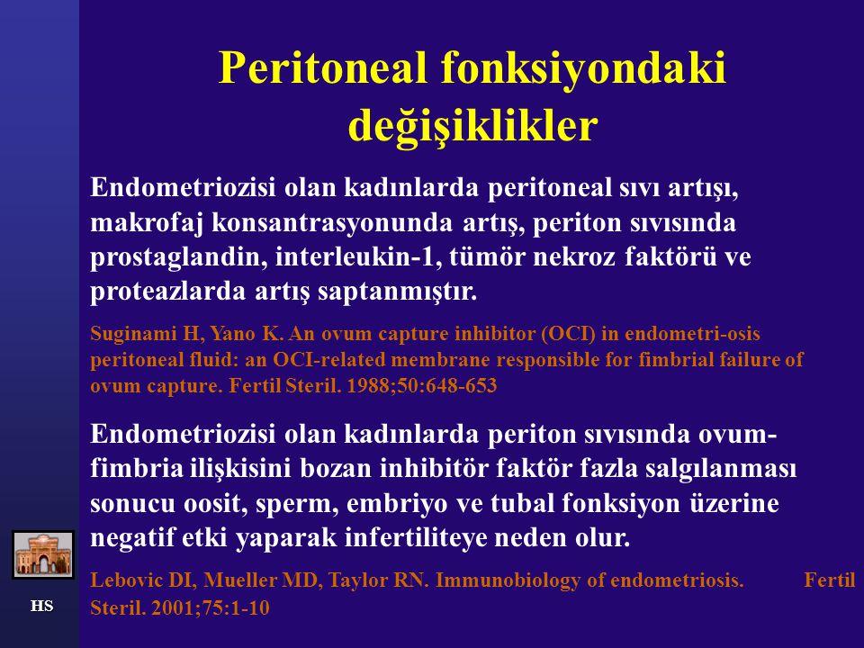 HS Peritoneal fonksiyondaki değişiklikler Endometriozisi olan kadınlarda peritoneal sıvı artışı, makrofaj konsantrasyonunda artış, periton sıvısında p