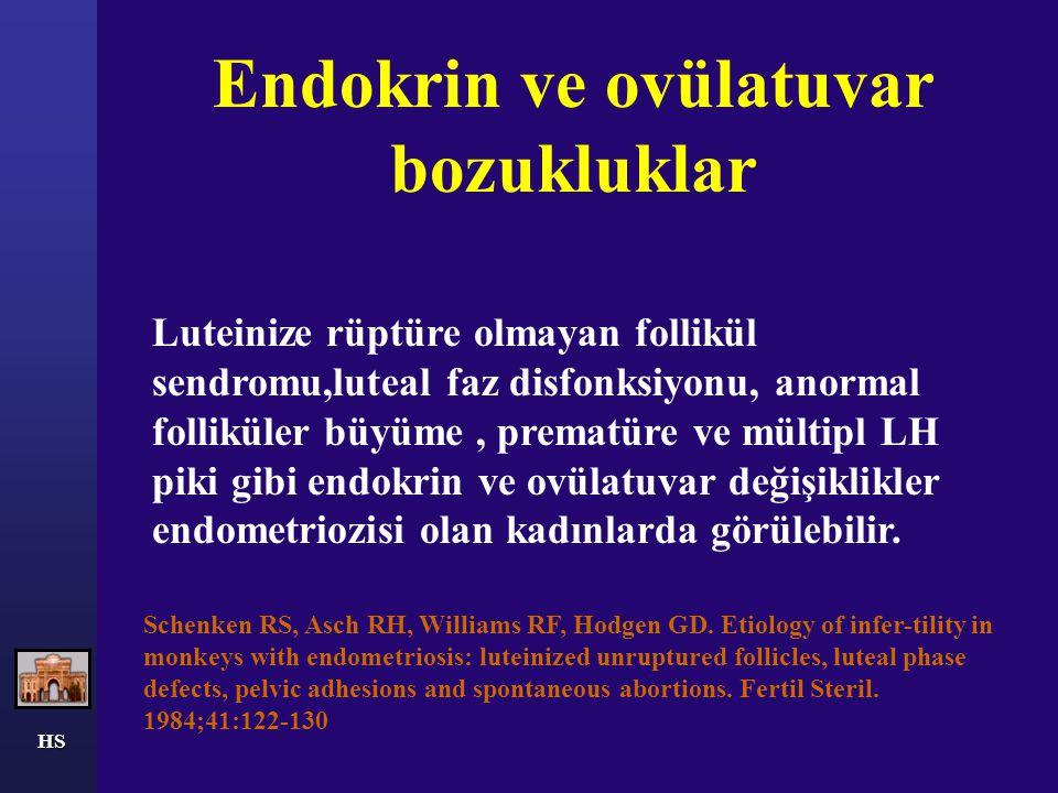 HS Endokrin ve ovülatuvar bozukluklar Luteinize rüptüre olmayan follikül sendromu,luteal faz disfonksiyonu, anormal folliküler büyüme, prematüre ve mü