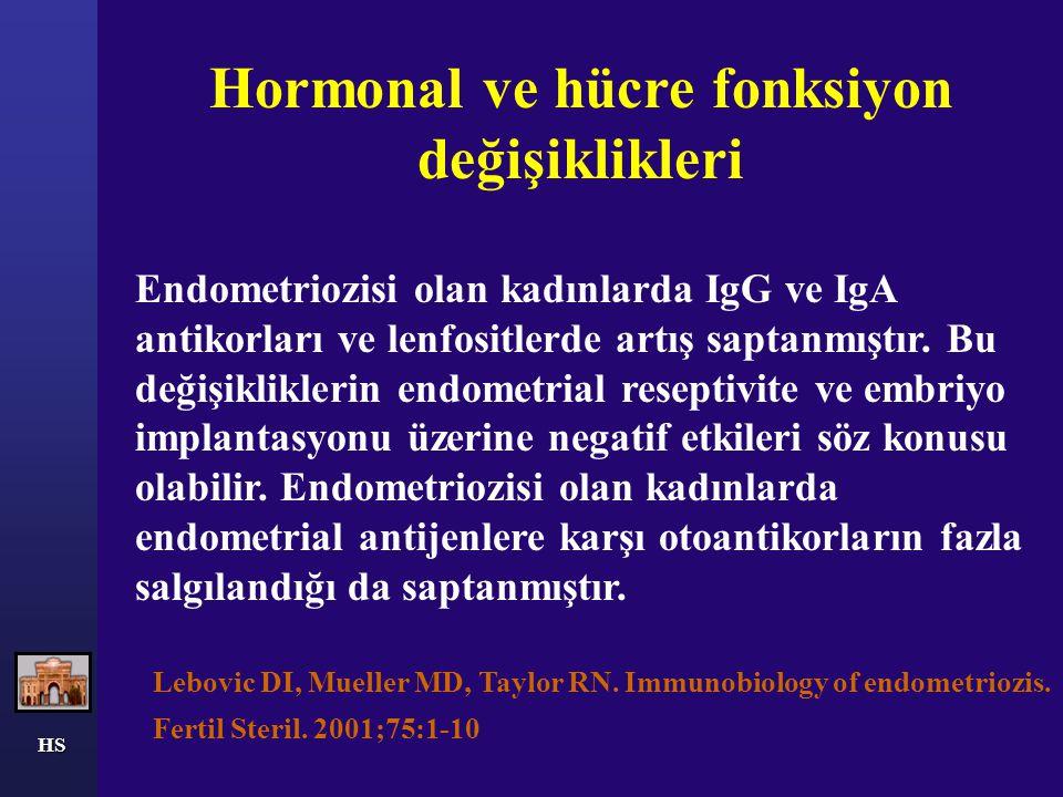 HS Hormonal ve hücre fonksiyon değişiklikleri Endometriozisi olan kadınlarda IgG ve IgA antikorları ve lenfositlerde artış saptanmıştır. Bu değişiklik