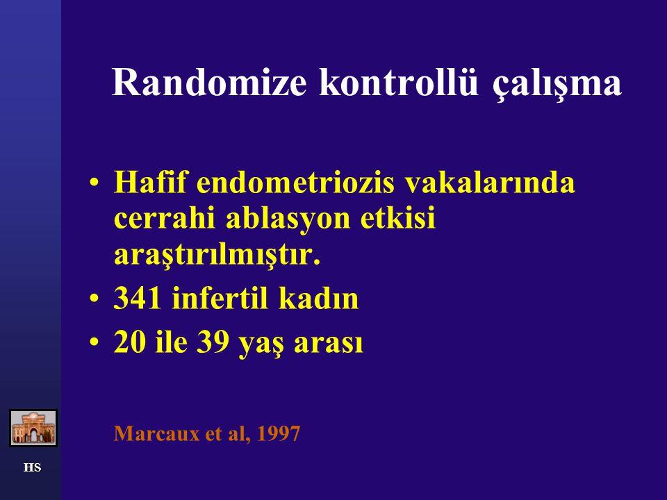 HS Randomize kontrollü çalışma Hafif endometriozis vakalarında cerrahi ablasyon etkisi araştırılmıştır. 341 infertil kadın 20 ile 39 yaş arası Marcaux