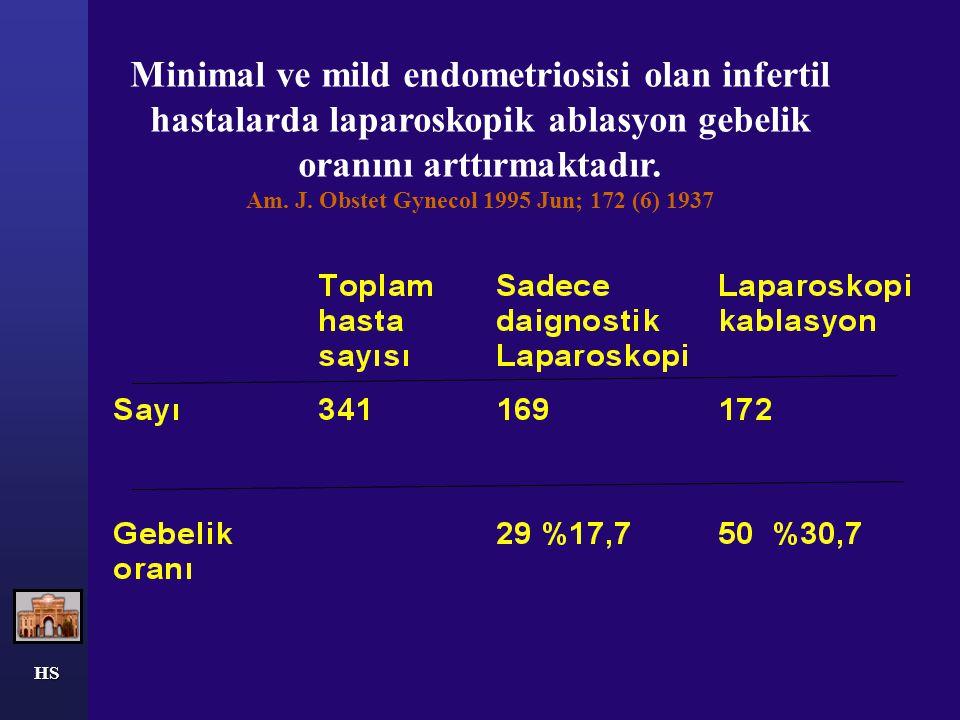 HS Minimal ve mild endometriosisi olan infertil hastalarda laparoskopik ablasyon gebelik oranını arttırmaktadır. Am. J. Obstet Gynecol 1995 Jun; 172 (
