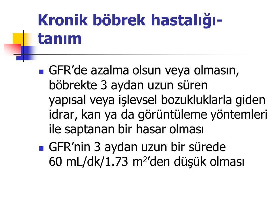 Kronik böbrek hastalığı- evreleme EvreTanımGFR (mL/dk/1.73 m 2 ) Artmış risk  90 1Böbrek hasarı (Normal veya artmış GFR ile birlikte)  90 2Hafif GFR azalması60-89 3Orta düzeyde GFR azalması30-59 4Ağır GFR azalması15-29 5Böbrek yetmezliği<15 (veya diyaliz)