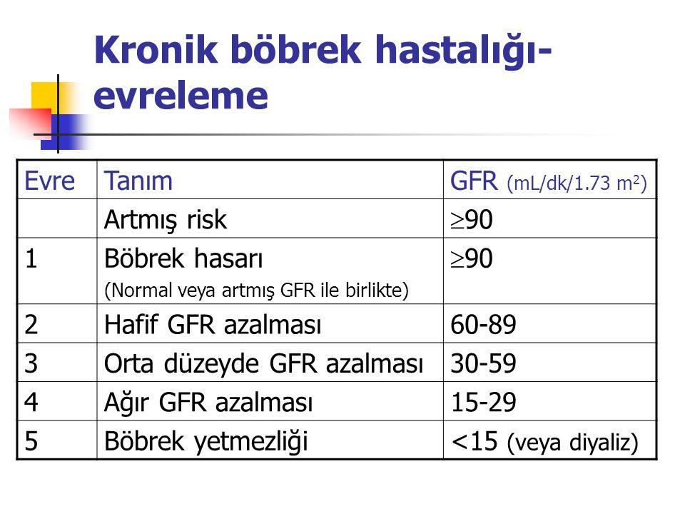 Prevalans (genel toplumda) EvrePrevalans (%) 13.3 23 34.3 40.2 50.1