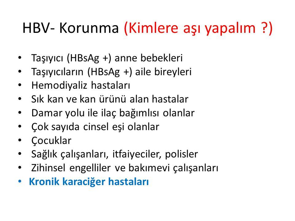 HBV- Korunma (Kimlere aşı yapalım ?) Taşıyıcı (HBsAg +) anne bebekleri Taşıyıcıların (HBsAg +) aile bireyleri Hemodiyaliz hastaları Sık kan ve kan ürü