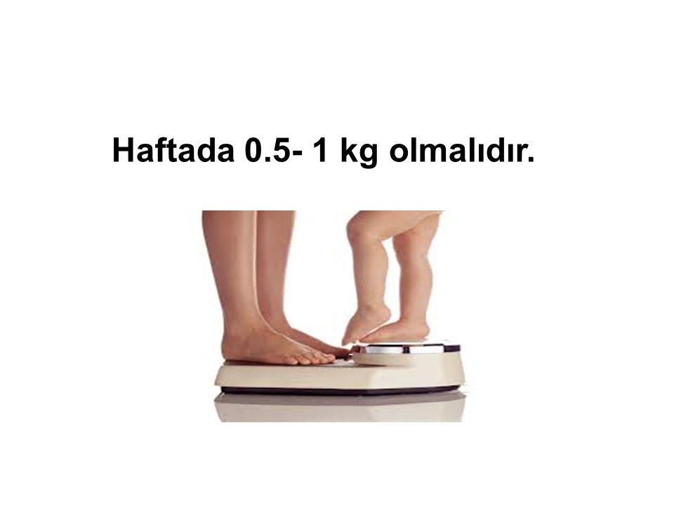 Haftada 0.5- 1 kg olmalıdır.
