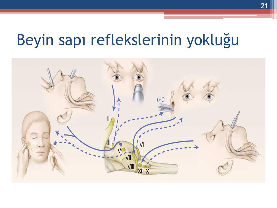 Apne testi Ön koşullar ▫Hasta stabil olmalı ▫Hipotansiyon/hipoksemi olmamalı ▫Arteriyel pCO 2 ve pO 2 normal olmalı SADECE BİR DEFA YAPILMALIDIR 22