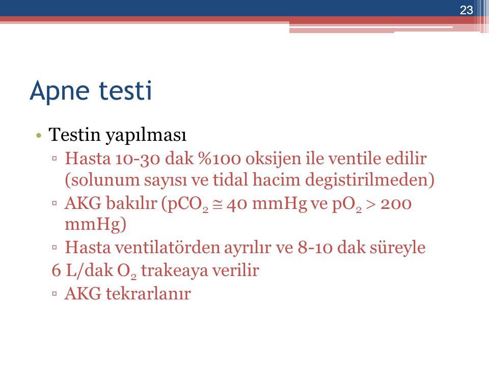 Apne testi 24