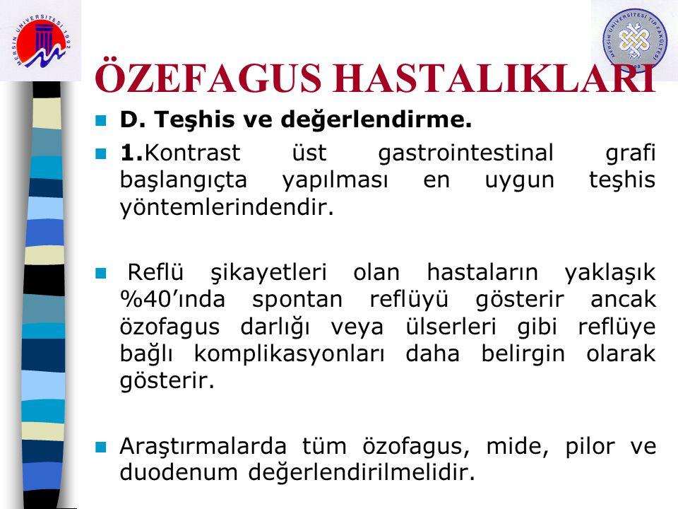 ÖZEFAGUS HASTALIKLARI D.Teşhis ve değerlendirme.