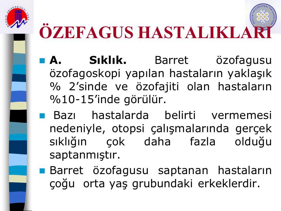 ÖZEFAGUS HASTALIKLARI A.Sıklık.