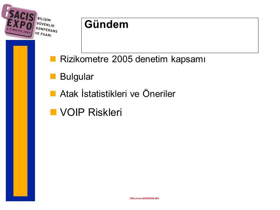 Gündem nRizikometre 2005 denetim kapsamı nBulgular nAtak İstatistikleri ve Öneriler nVOIP Riskleri http://www.sonofnights.com