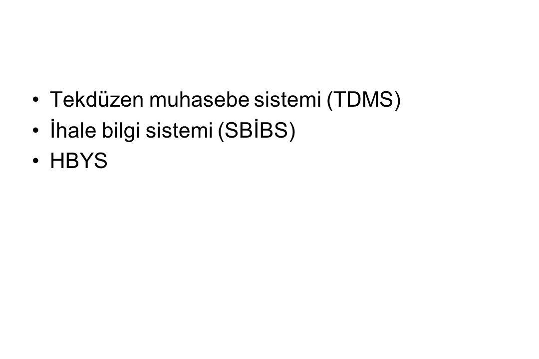 Tekdüzen muhasebe sistemi (TDMS) İhale bilgi sistemi (SBİBS) HBYS