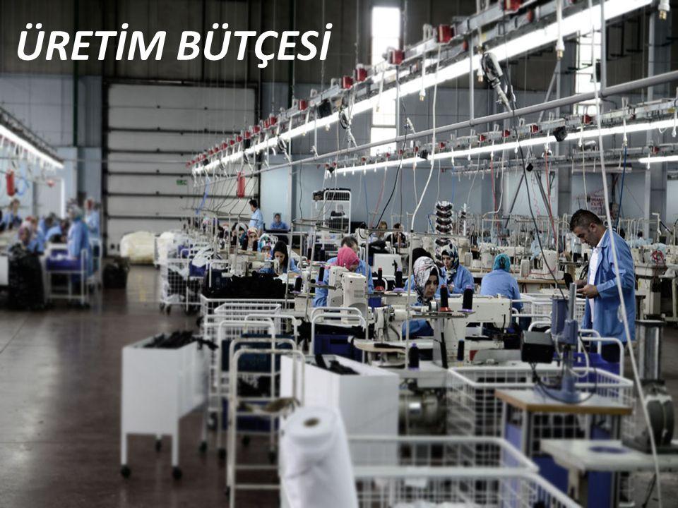 ÜRET İ M (HAZIRLIK) BÜTÇES İ Bütçelenmiş satışları karşılamak için bütçe döneminde üretimi gereken mamul miktarının tahminidir.