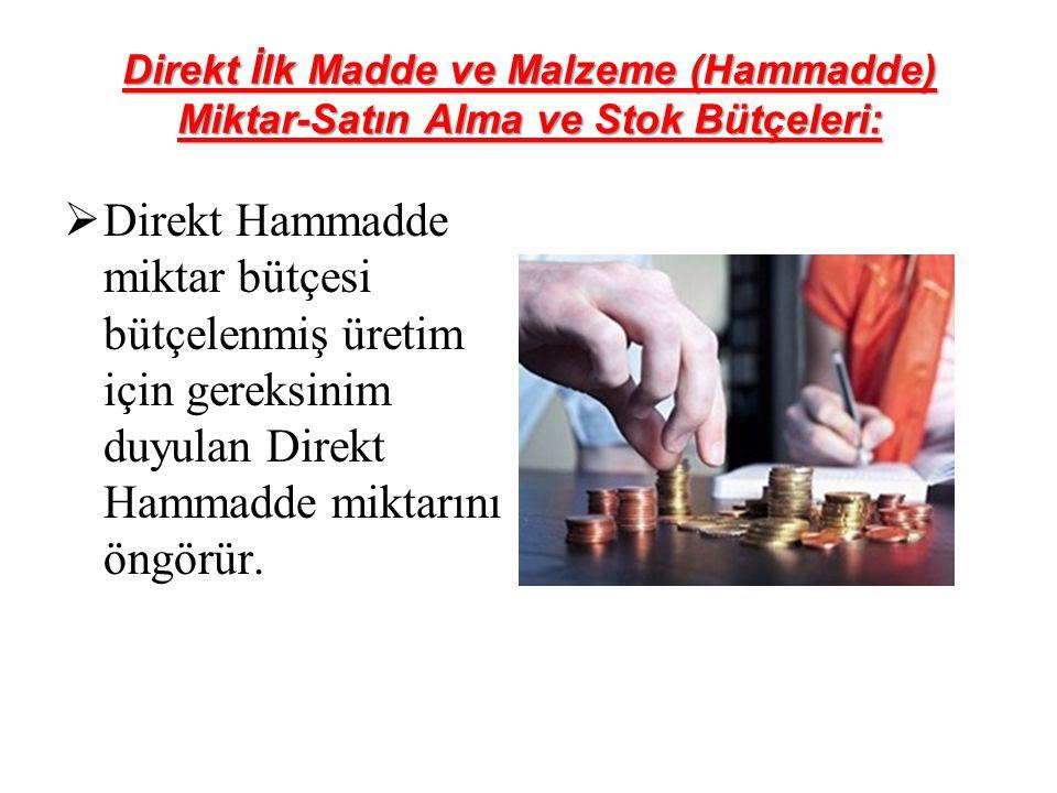 Direkt İlk Madde ve Malzeme (Hammadde) Miktar-Satın Alma ve Stok Bütçeleri:  Direkt Hammadde miktar bütçesi bütçelenmiş üretim için gereksinim duyulan Direkt Hammadde miktarını öngörür.