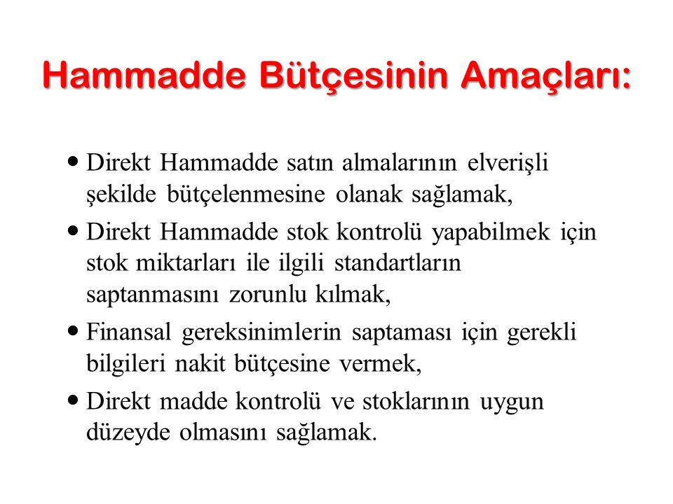 Hammadde Bütçesinin Amaçları: Direkt Hammadde satın almalarının elverişli şekilde bütçelenmesine olanak sağlamak, Direkt Hammadde stok kontrolü yapabi