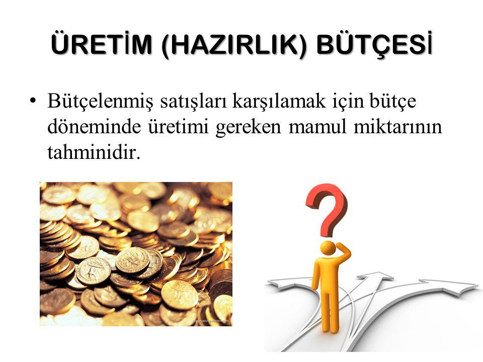 Üretim bütçeleri de ikiye ayrılarak düzenlenir;  Uzun dönemli üretim bütçeleri  Kısa dönemli üretim bütçeleri