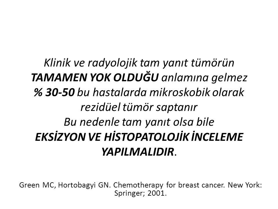 Klinik ve radyolojik tam yanıt tümörün TAMAMEN YOK OLDUĞU anlamına gelmez % 30-50 bu hastalarda mikroskobik olarak rezidüel tümör saptanır Bu nedenle