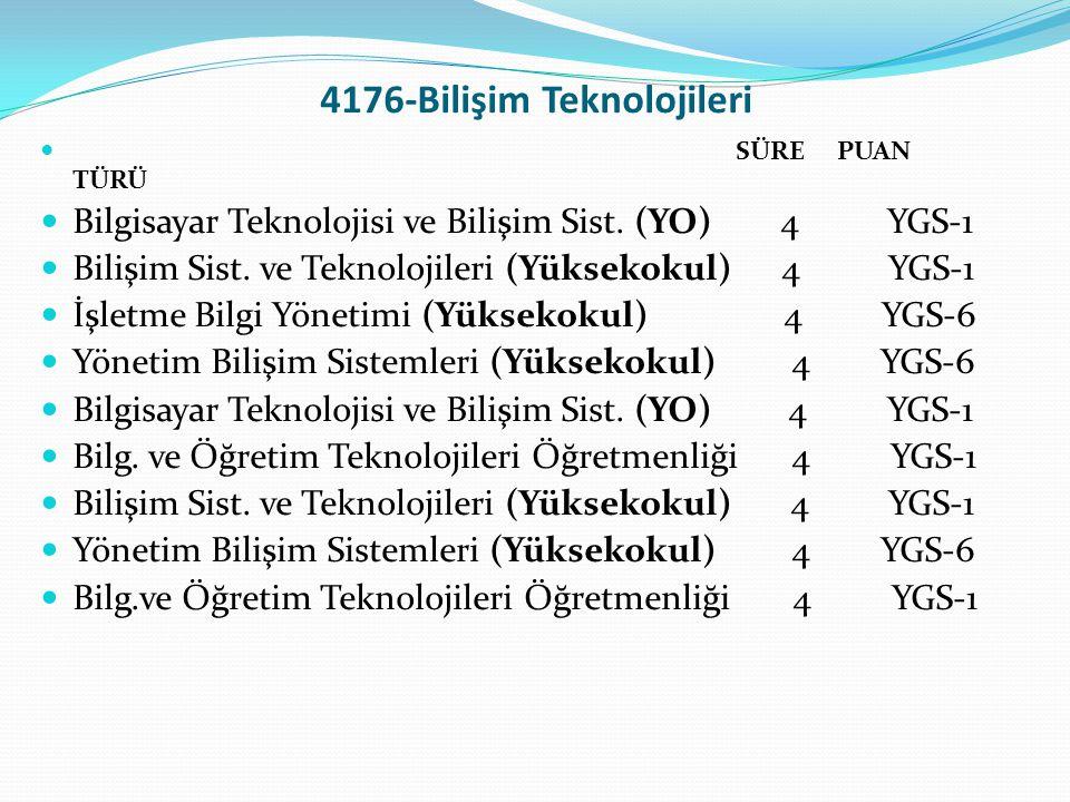 4176-Bilişim Teknolojileri SÜRE PUAN TÜRÜ Bilgisayar Teknolojisi ve Bilişim Sist. (YO) 4 YGS-1 Bilişim Sist. ve Teknolojileri (Yüksekokul) 4 YGS-1 İşl