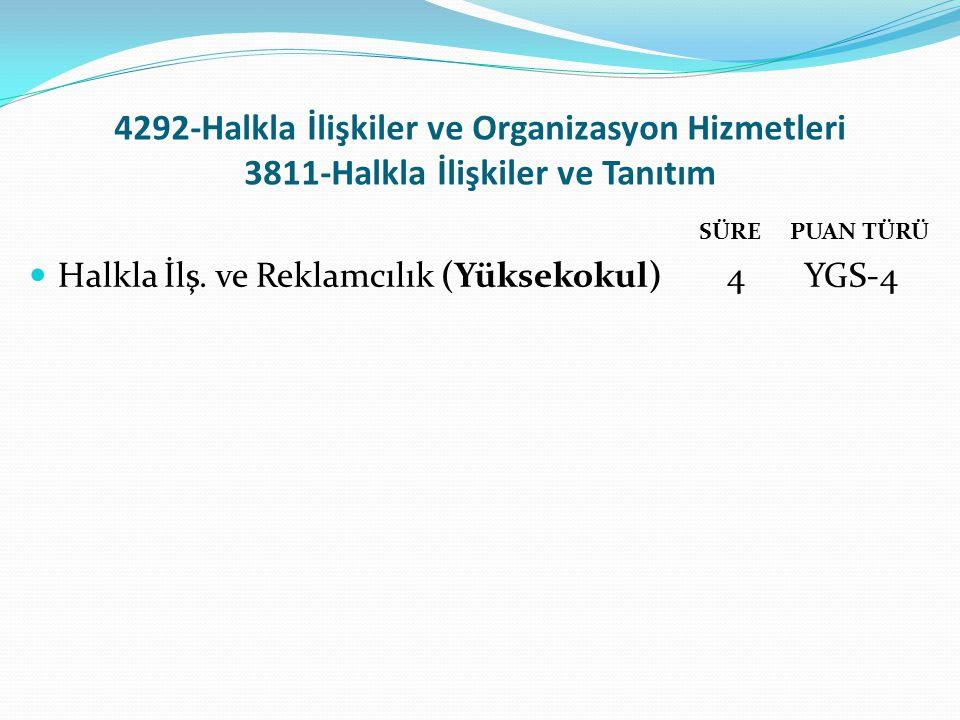 4292-Halkla İlişkiler ve Organizasyon Hizmetleri 3811-Halkla İlişkiler ve Tanıtım SÜRE PUAN TÜRÜ Halkla İlş. ve Reklamcılık (Yüksekokul) 4 YGS-4