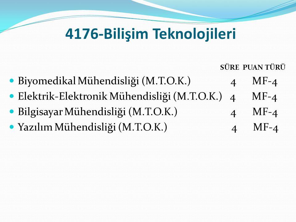 4176-Bilişim Teknolojileri SÜRE PUAN TÜRÜ Biyomedikal Mühendisliği (M.T.O.K.) 4 MF-4 Elektrik-Elektronik Mühendisliği (M.T.O.K.) 4 MF-4 Bilgisayar Müh