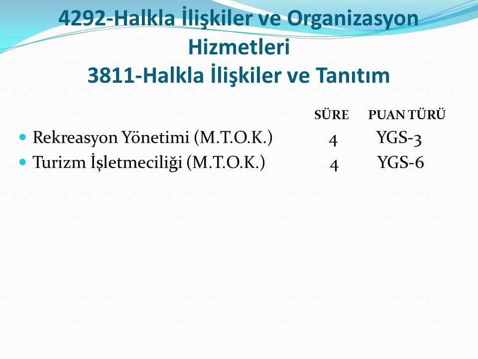 4292-Halkla İlişkiler ve Organizasyon Hizmetleri 3811-Halkla İlişkiler ve Tanıtım SÜRE PUAN TÜRÜ Rekreasyon Yönetimi (M.T.O.K.) 4 YGS-3 Turizm İşletme