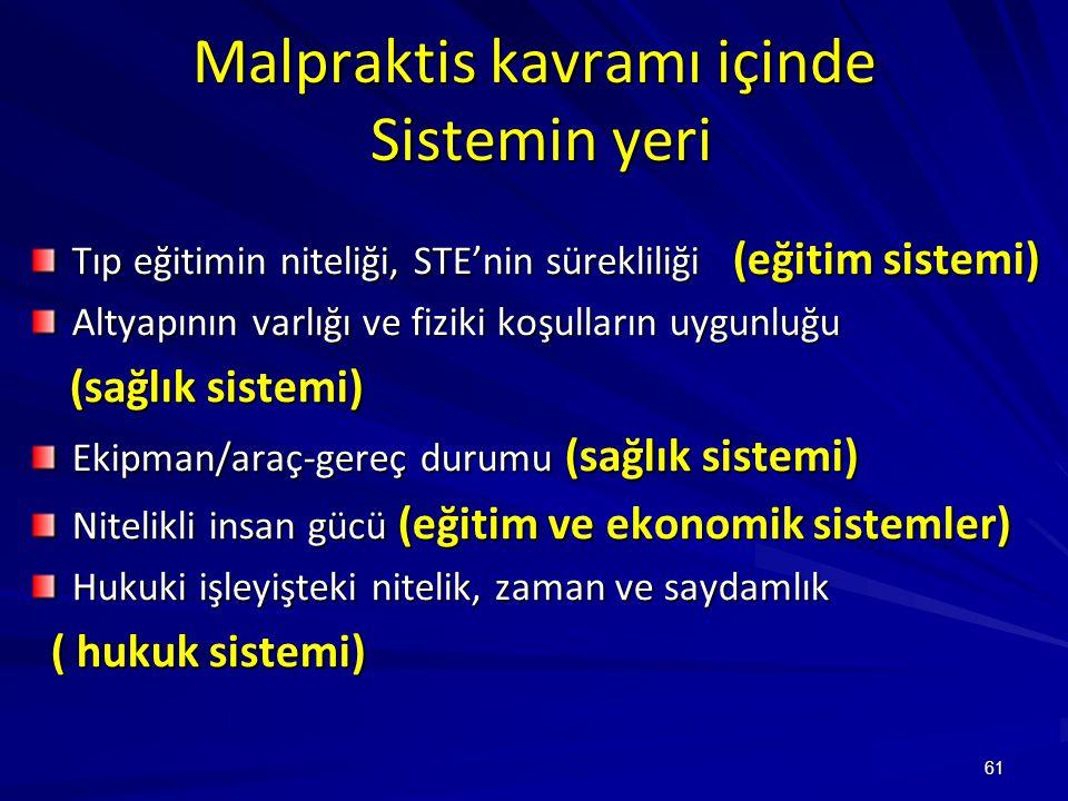 61 Malpraktis kavramı içinde Sistemin yeri Tıp eğitimin niteliği, STE'nin sürekliliği (eğitim sistemi) Altyapının varlığı ve fiziki koşulların uygunluğu (sağlık sistemi) (sağlık sistemi) Ekipman/araç-gereç durumu (sağlık sistemi) Nitelikli insan gücü (eğitim ve ekonomik sistemler) Hukuki işleyişteki nitelik, zaman ve saydamlık ( hukuk sistemi) ( hukuk sistemi)