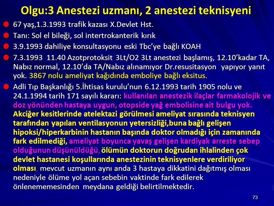 73 Olgu:3 Anestezi uzmanı, 2 anestezi teknisyeni  67 yaş,1.3.1993 trafik kazası X.Devlet Hst.