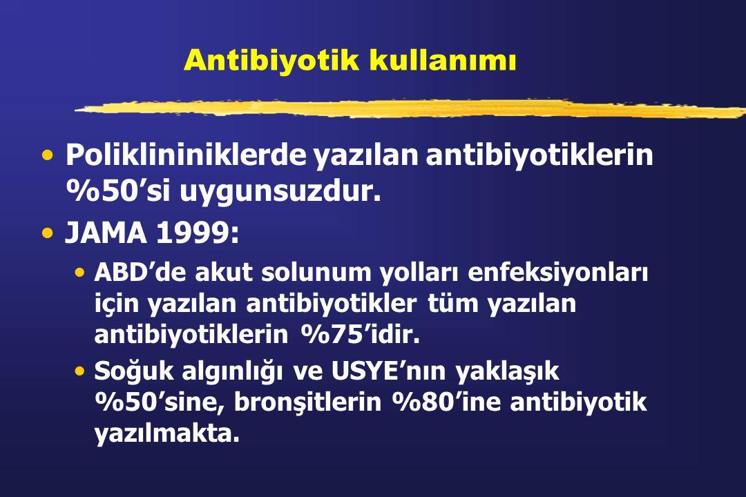 Antibiyotik kullanımı Poliklininiklerde yazılan antibiyotiklerin %50'si uygunsuzdur. JAMA 1999: ABD'de akut solunum yolları enfeksiyonları için yazıla