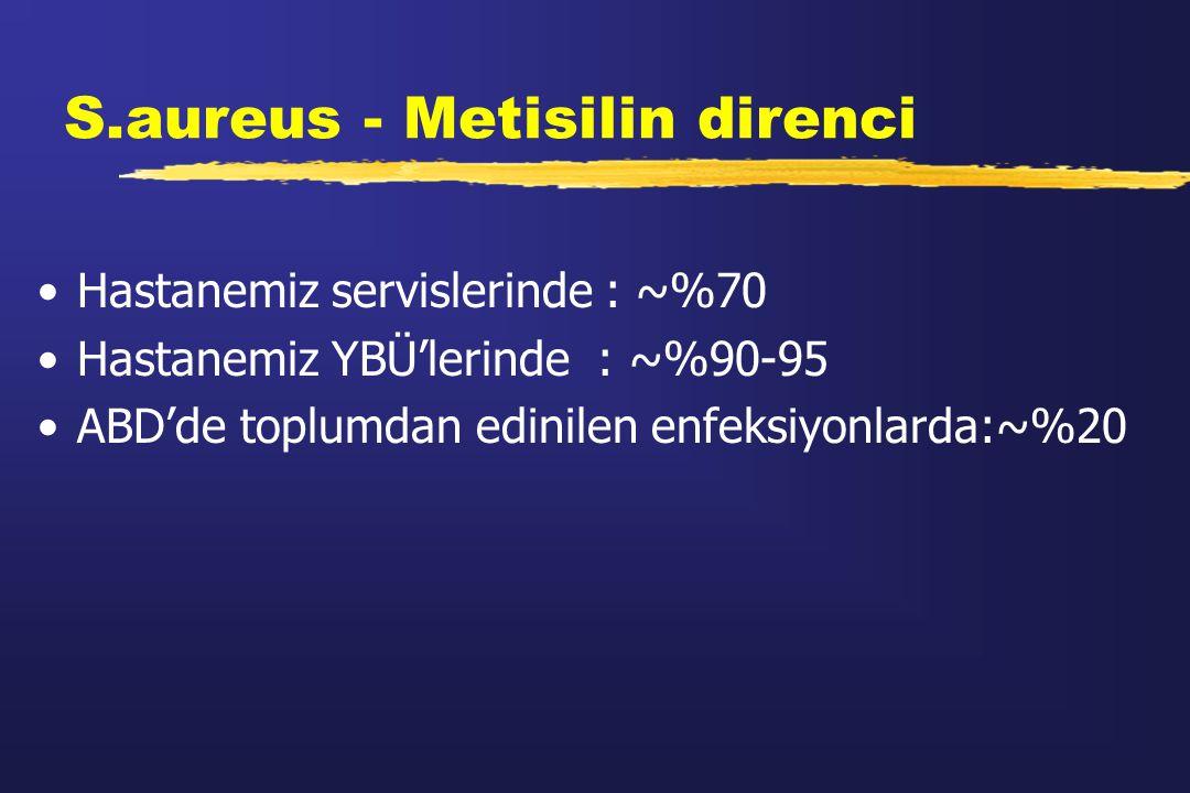S.aureus - Metisilin direnci Hastanemiz servislerinde : ~%70 Hastanemiz YBÜ'lerinde : ~%90-95 ABD'de toplumdan edinilen enfeksiyonlarda:~%20