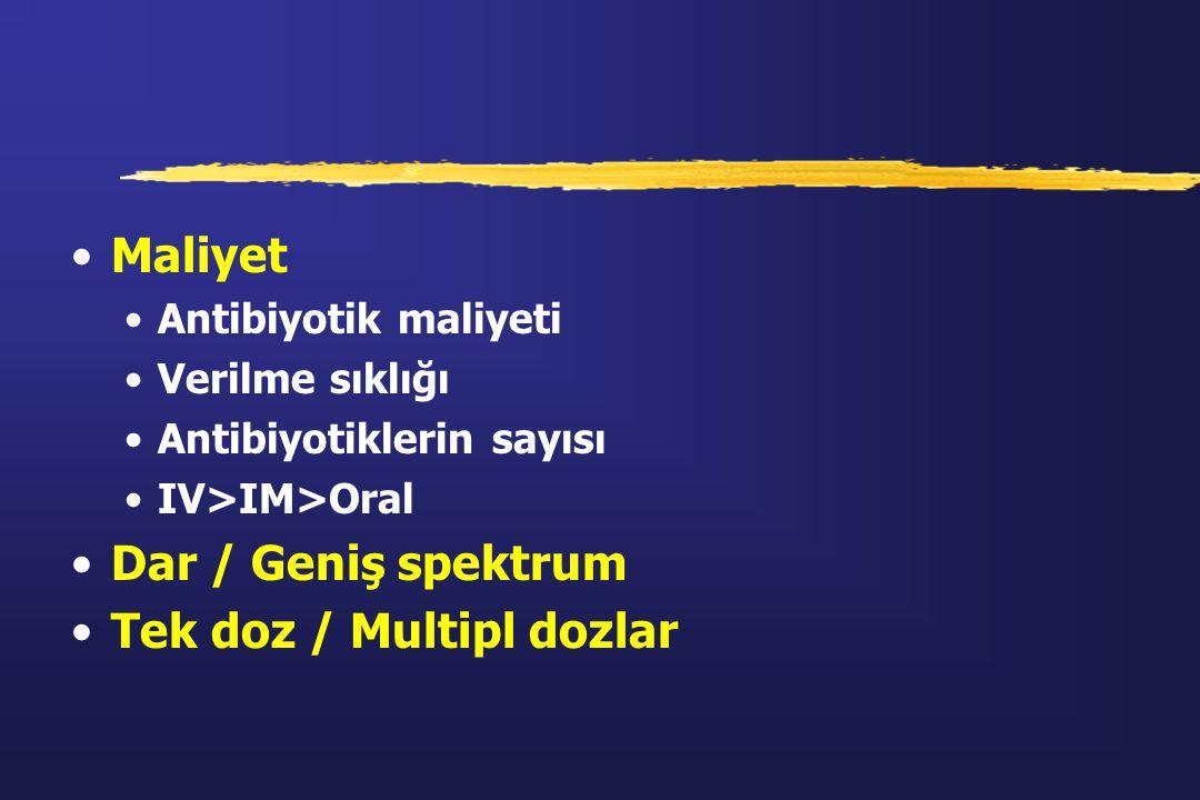 Maliyet Antibiyotik maliyeti Verilme sıklığı Antibiyotiklerin sayısı IV>IM>Oral Dar / Geniş spektrum Tek doz / Multipl dozlar
