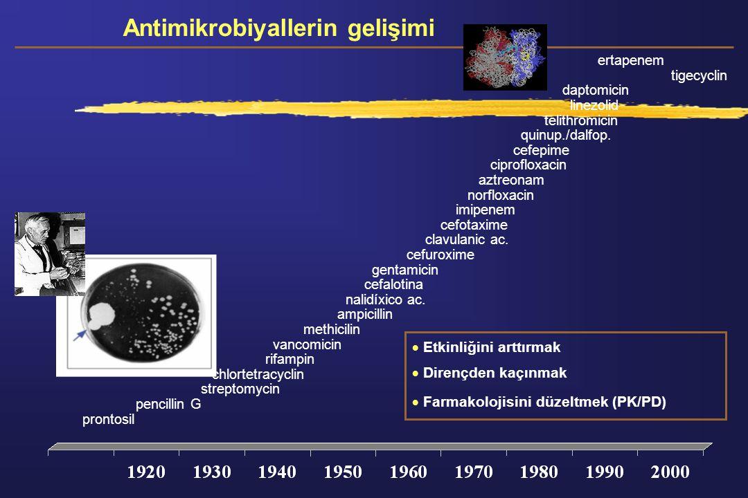 ertapenem tigecyclin daptomicin linezolid telithromicin quinup./dalfop. cefepime ciprofloxacin aztreonam norfloxacin imipenem cefotaxime clavulanic ac