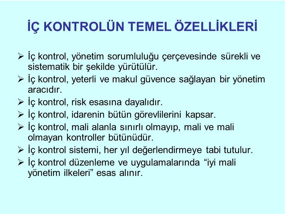 Süleyman TOYAN ÖN MALİ KONTROL