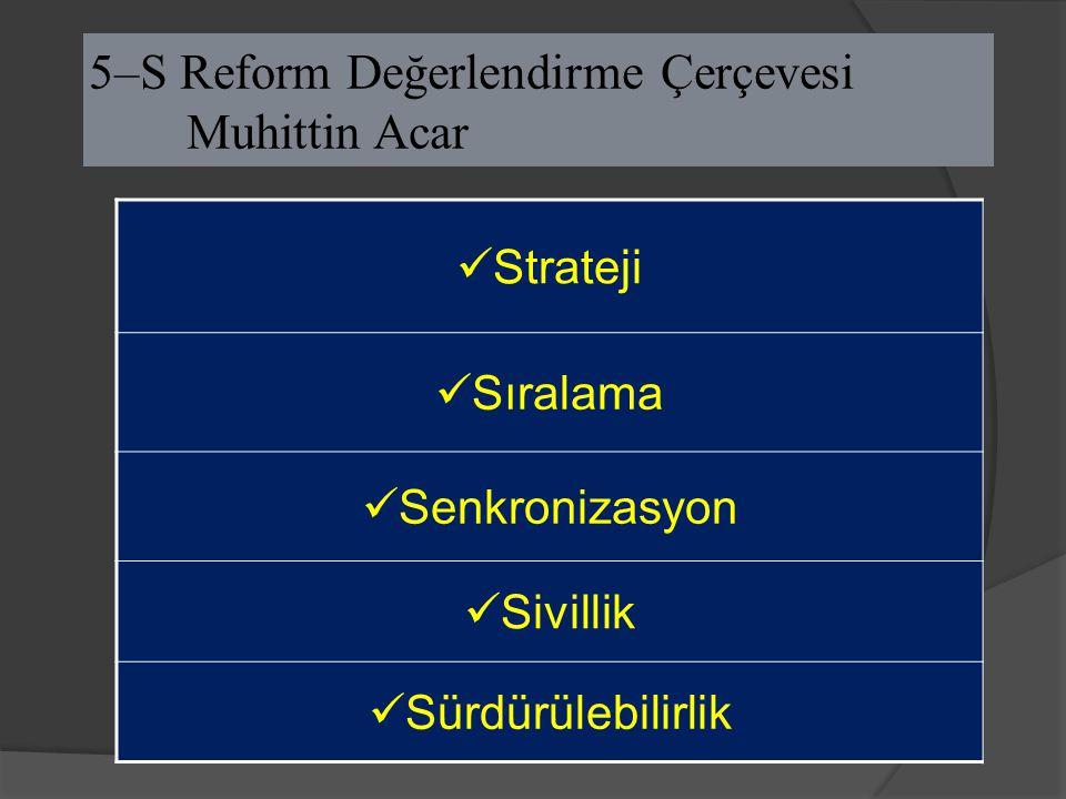 5–S Reform Değerlendirme Çerçevesi Muhittin Acar Strateji Sıralama Senkronizasyon Sivillik Sürdürülebilirlik