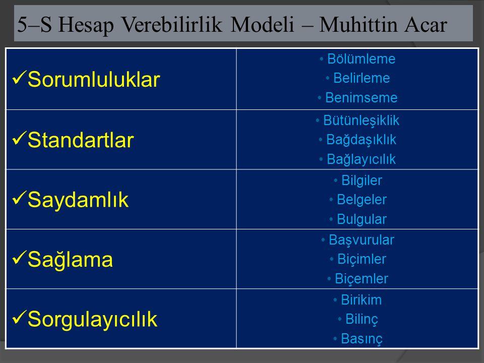 5–S Hesap Verebilirlik Modeli – Muhittin Acar Sorumluluklar Bölümleme Belirleme Benimseme Standartlar Bütünleşiklik Bağdaşıklık Bağlayıcılık Saydamlık
