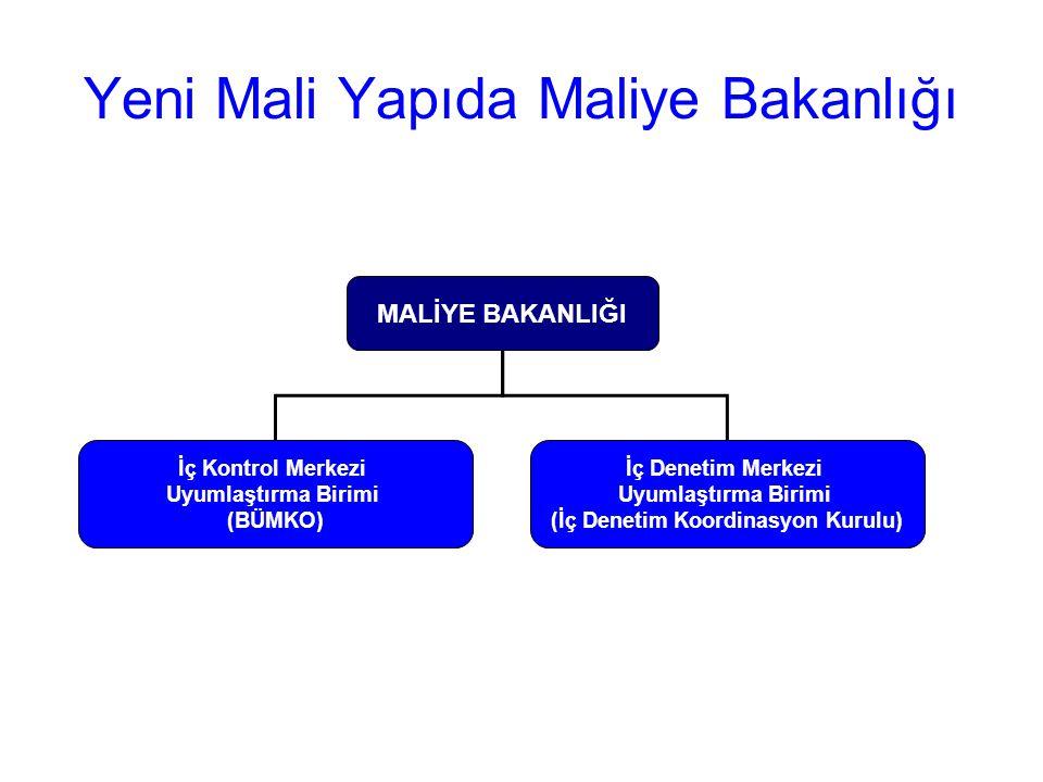 Yeni Mali Yapıda Maliye Bakanlığı MALİYE BAKANLIĞI İç Denetim Merkezi Uyumlaştırma Birimi (İç Denetim Koordinasyon Kurulu) İç Kontrol Merkezi Uyumlaşt