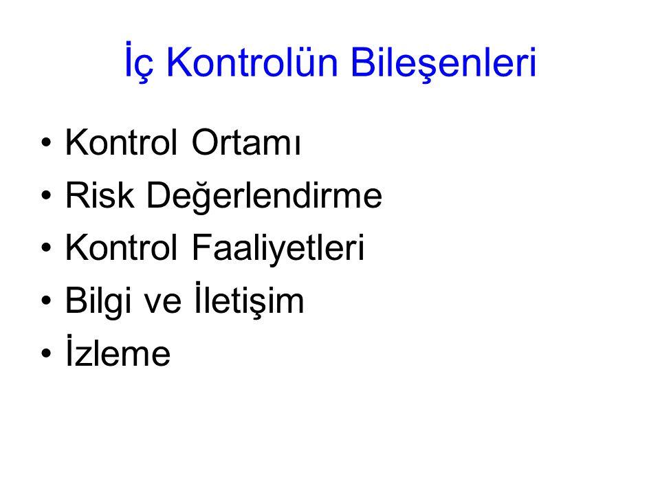 İç Kontrolün Bileşenleri Kontrol Ortamı Risk Değerlendirme Kontrol Faaliyetleri Bilgi ve İletişim İzleme